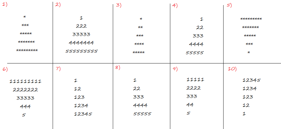 patterns in C