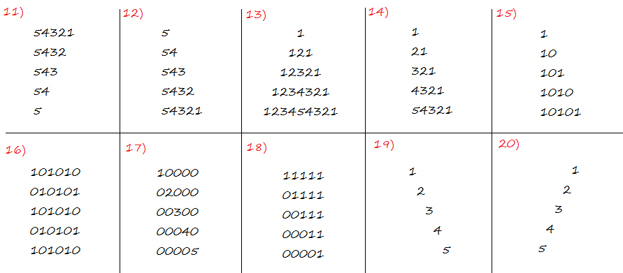 patterns in C(2)