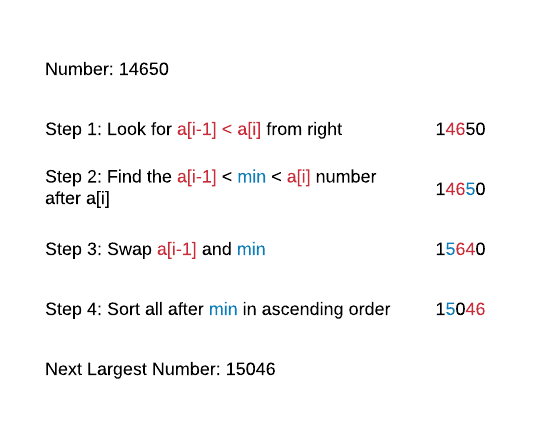 Next largest number using the same digits